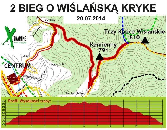 Bieg o Wiślańską Kryke - schemat