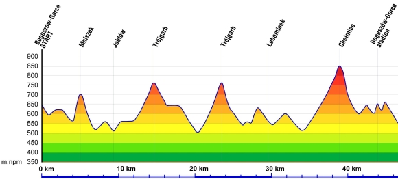 08. Nocny Maraton - profil