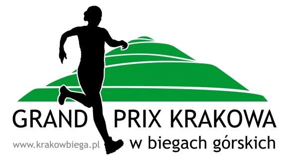 Grand prix karkowa w bg